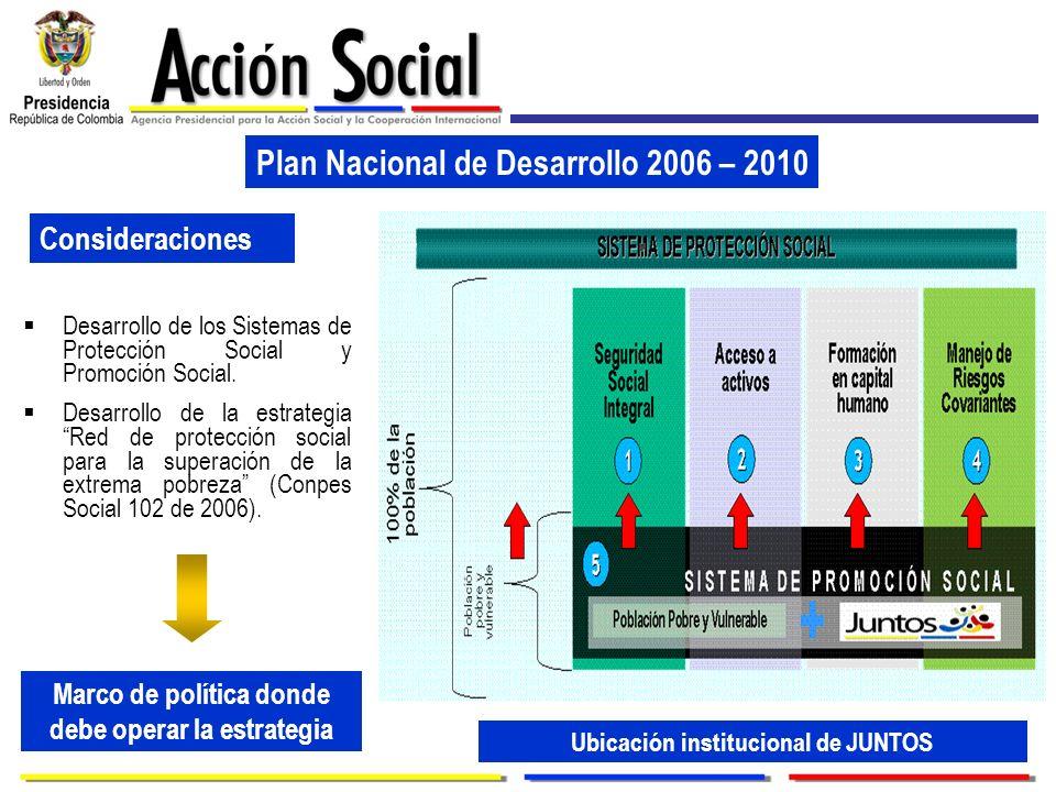 Plan Nacional de Desarrollo 2006 – 2010