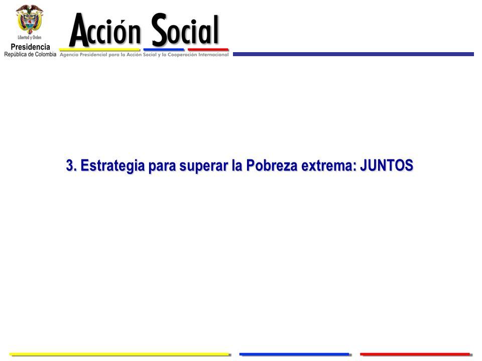 3. Estrategia para superar la Pobreza extrema: JUNTOS