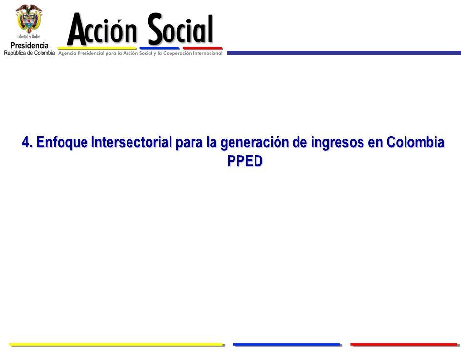 4. Enfoque Intersectorial para la generación de ingresos en Colombia PPED