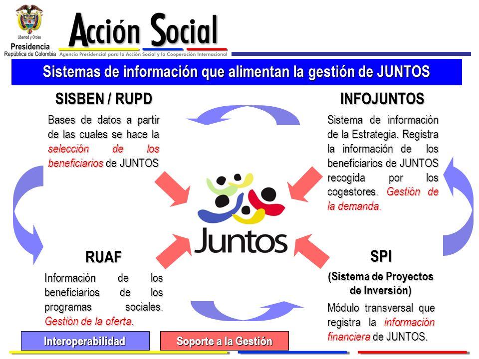 Sistemas de información que alimentan la gestión de JUNTOS
