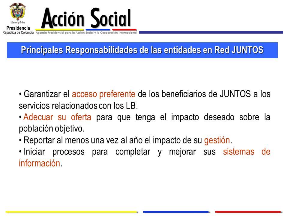 Principales Responsabilidades de las entidades en Red JUNTOS