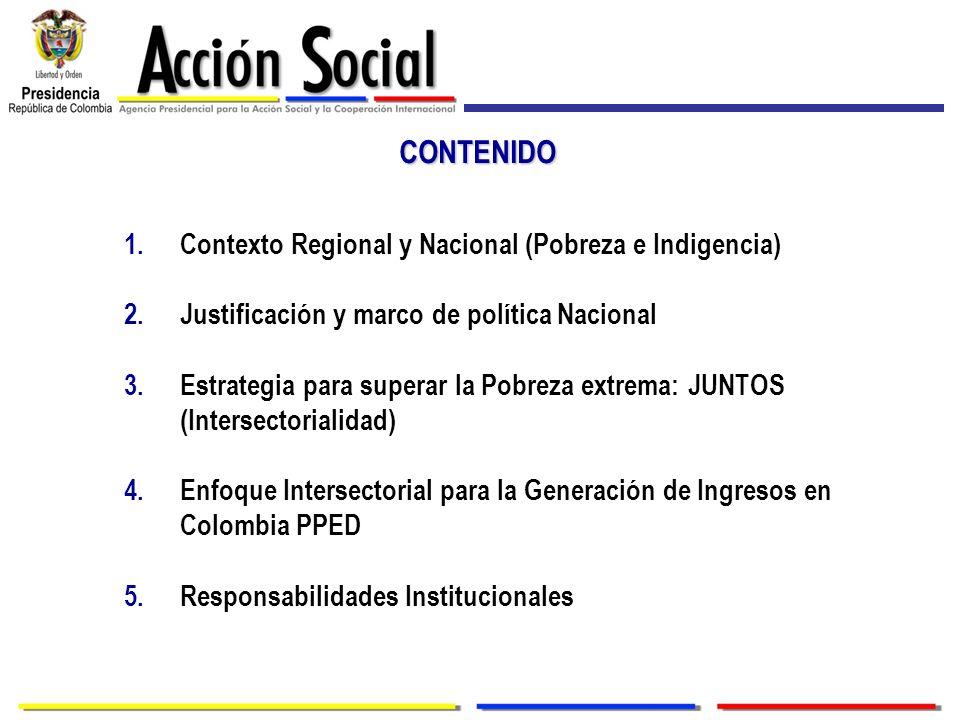 CONTENIDO Contexto Regional y Nacional (Pobreza e Indigencia)