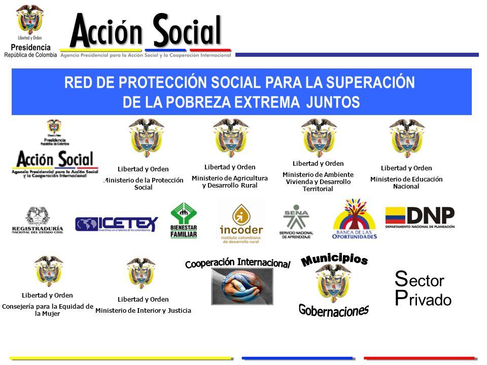 Sector Privado RED DE PROTECCIÓN SOCIAL PARA LA SUPERACIÓN