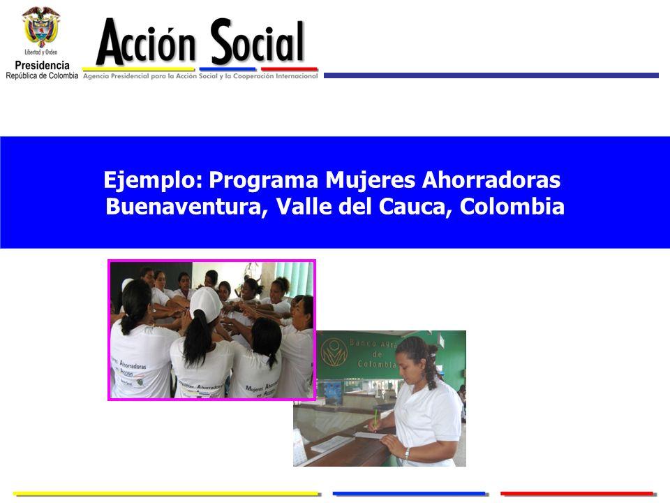 Ejemplo: Programa Mujeres Ahorradoras