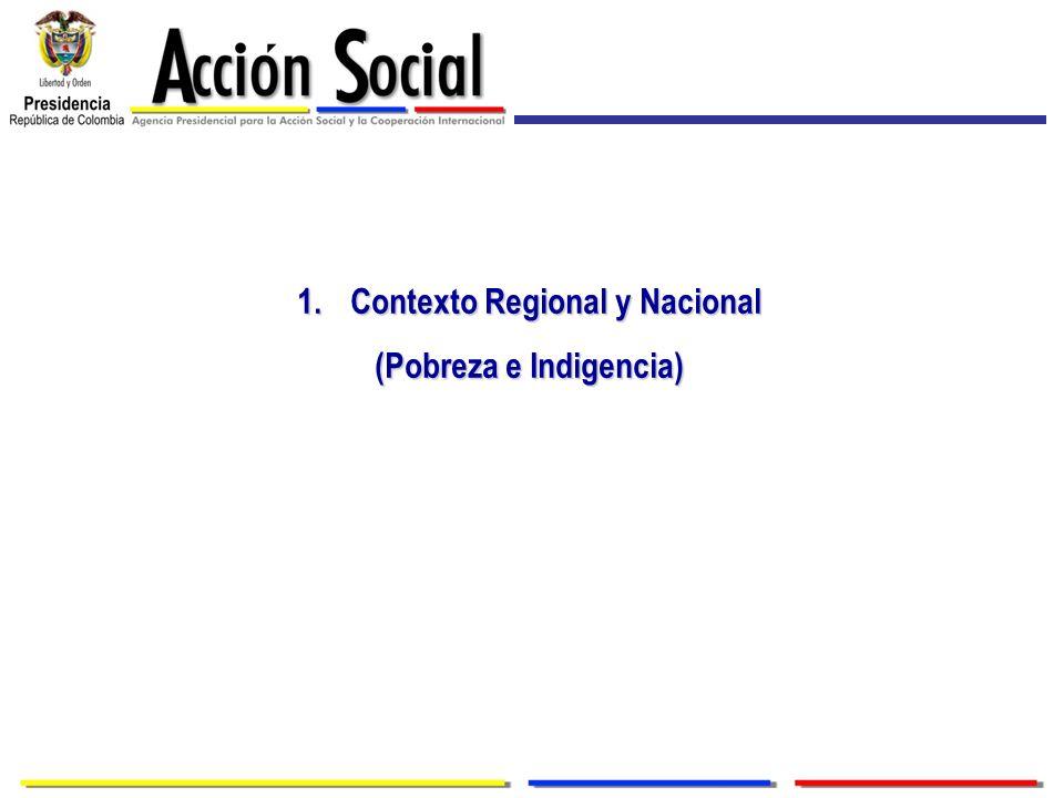 Contexto Regional y Nacional (Pobreza e Indigencia)