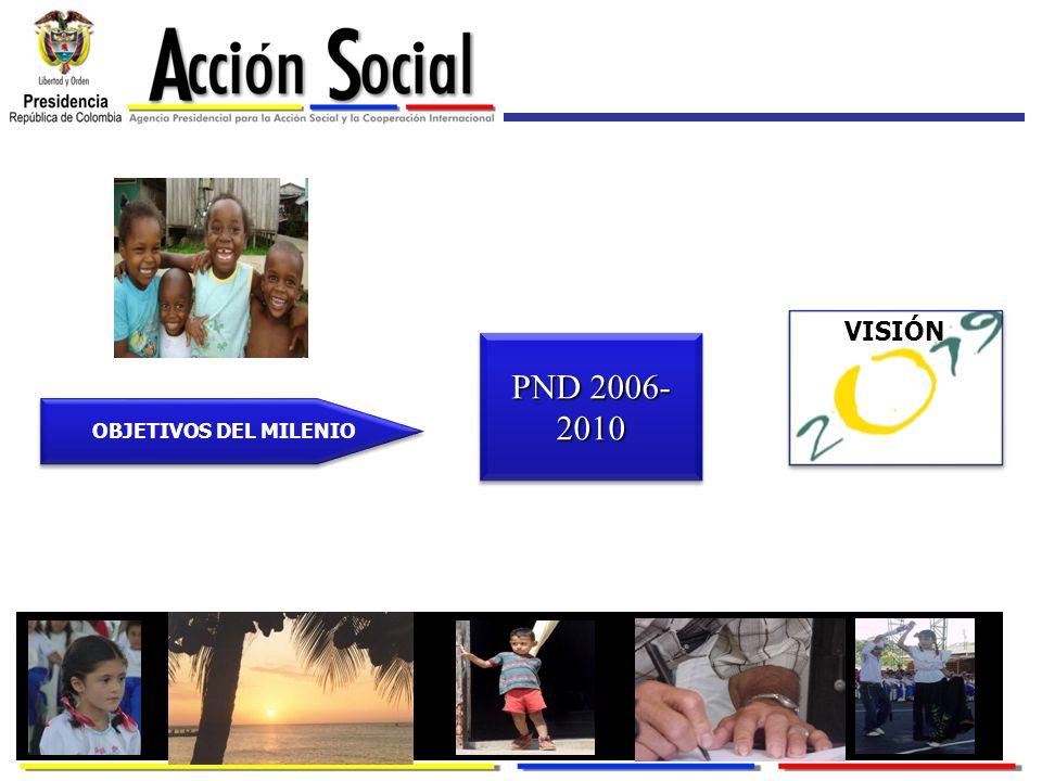 VISIÓN PND 2006-2010 OBJETIVOS DEL MILENIO 9