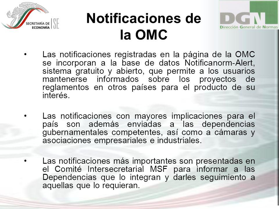 Notificaciones de la OMC