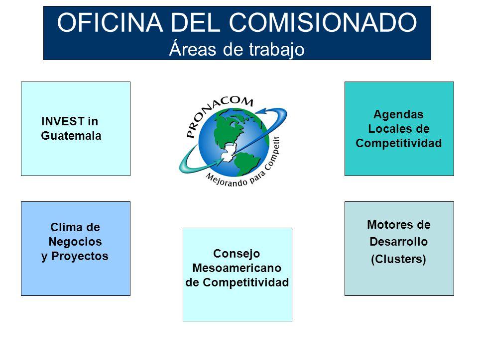 Construyendo una agenda nacional de competitividad para for Oficina estatal de empleo