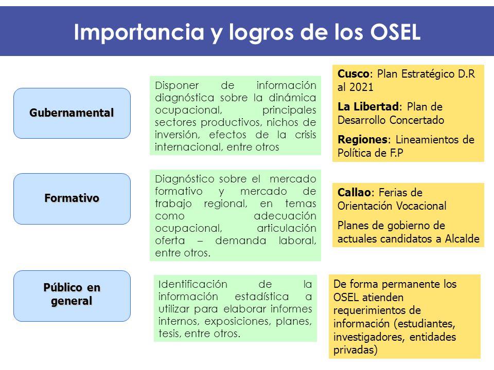 Importancia y logros de los OSEL