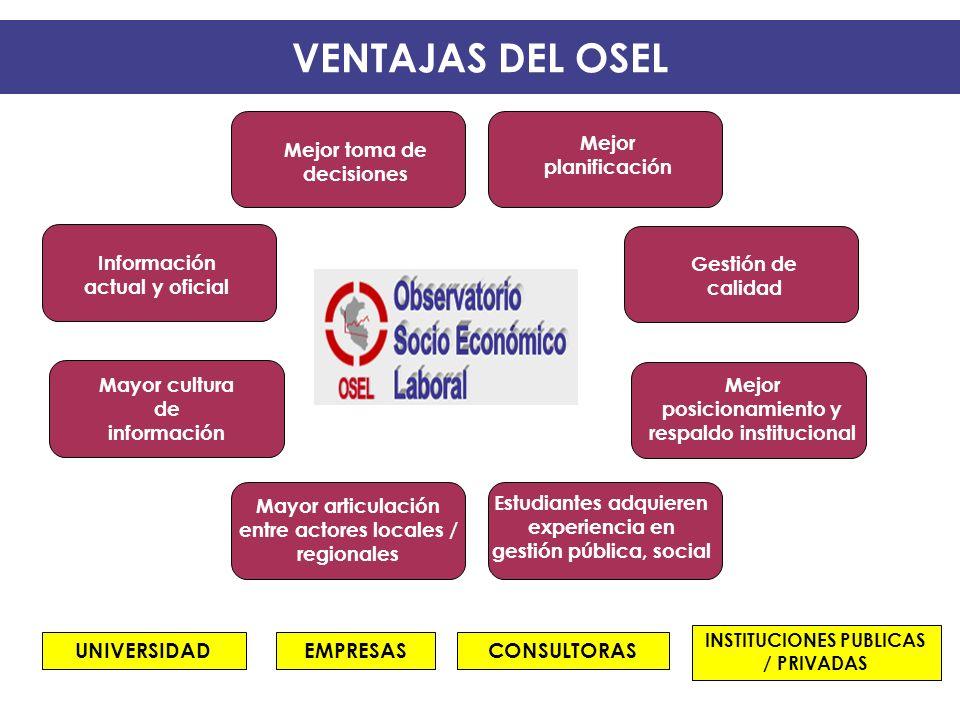 VENTAJAS DEL OSEL UNIVERSIDAD EMPRESAS CONSULTORAS Mejor planificación