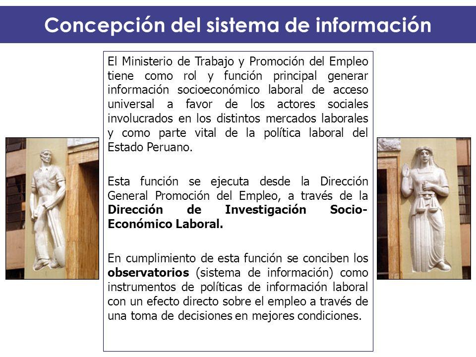 Concepción del sistema de información