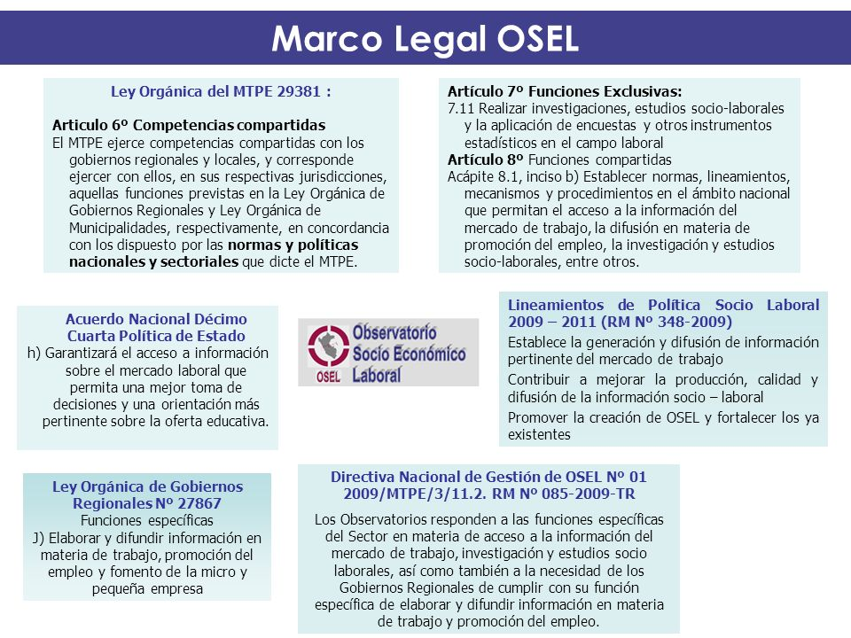Marco Legal OSEL OSEL Ley Orgánica del MTPE 29381 :