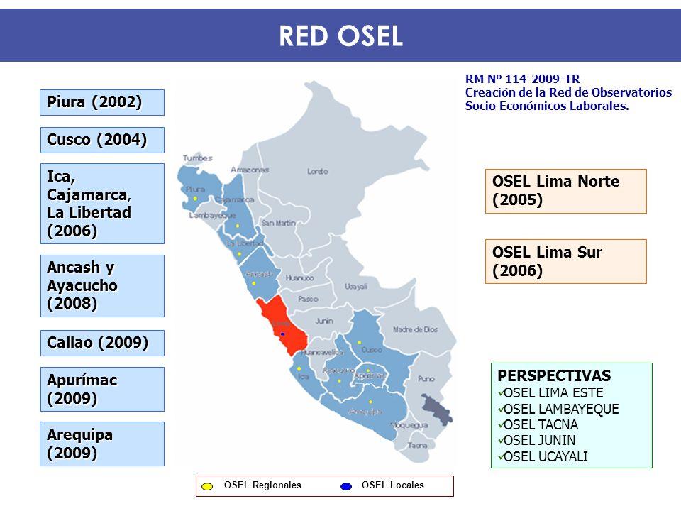 RED OSEL Piura (2002) Cusco (2004) Ica, Cajamarca, La Libertad (2006)