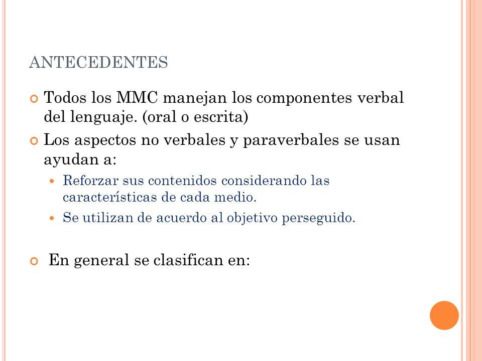 antecedentes Todos los MMC manejan los componentes verbal del lenguaje. (oral o escrita) Los aspectos no verbales y paraverbales se usan ayudan a: