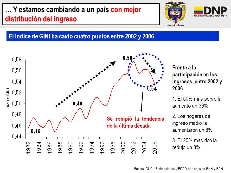 … Y estamos cambiando a un país con mejor distribución del ingreso