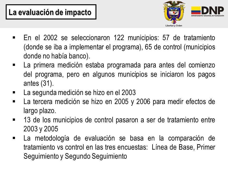 La evaluación de impacto