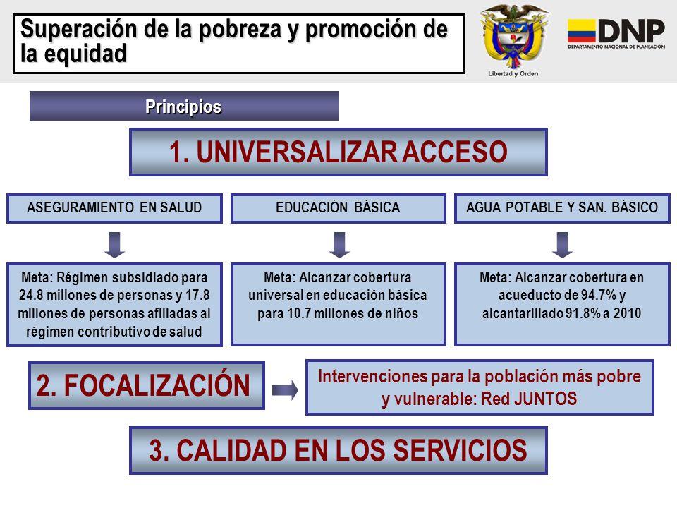 1. UNIVERSALIZAR ACCESO 3. CALIDAD EN LOS SERVICIOS