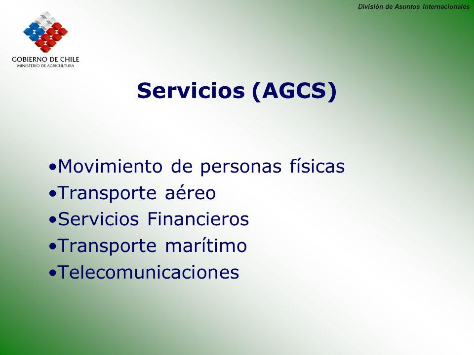 Servicios (AGCS) Movimiento de personas físicas Transporte aéreo