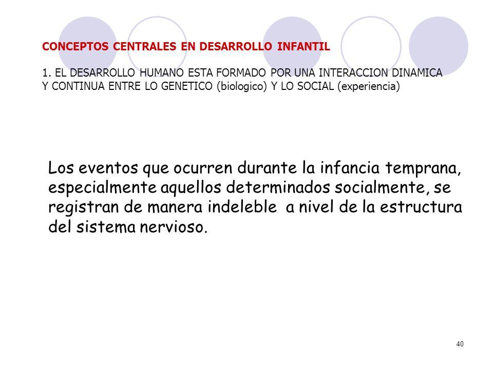 CONCEPTOS CENTRALES EN DESARROLLO INFANTIL 1
