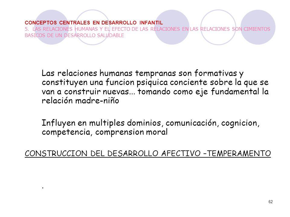 CONCEPTOS CENTRALES EN DESARROLLO INFANTIL 5