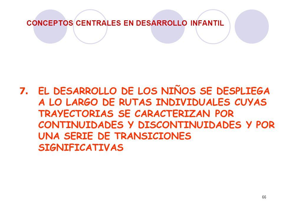CONCEPTOS CENTRALES EN DESARROLLO INFANTIL