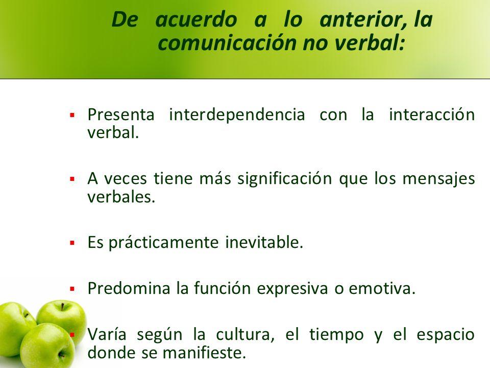 De acuerdo a lo anterior, la comunicación no verbal: