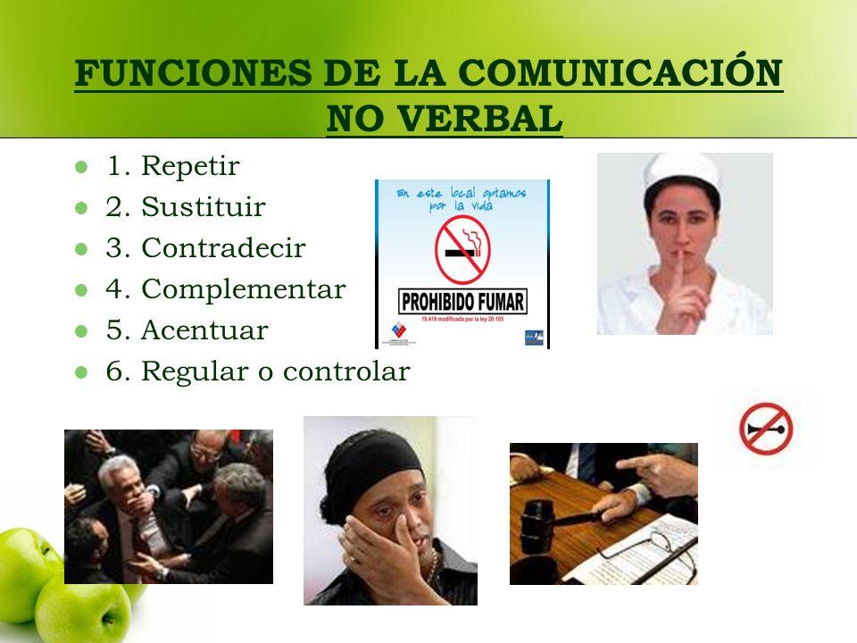 FUNCIONES DE LA COMUNICACIÓN NO VERBAL