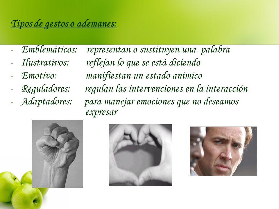 Tipos de gestos o ademanes: