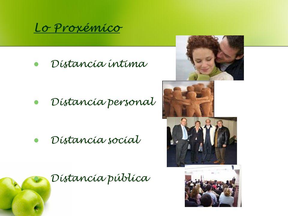 Lo Proxémico Distancia íntima Distancia personal Distancia social