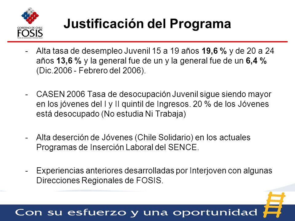 Justificación del Programa