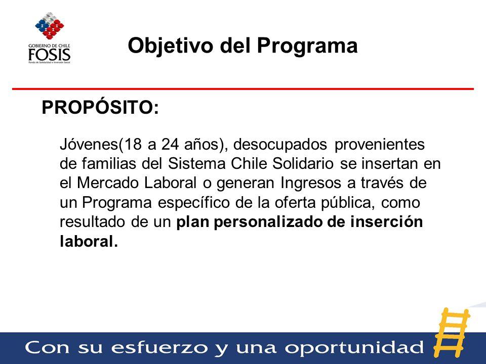 Objetivo del Programa PROPÓSITO: