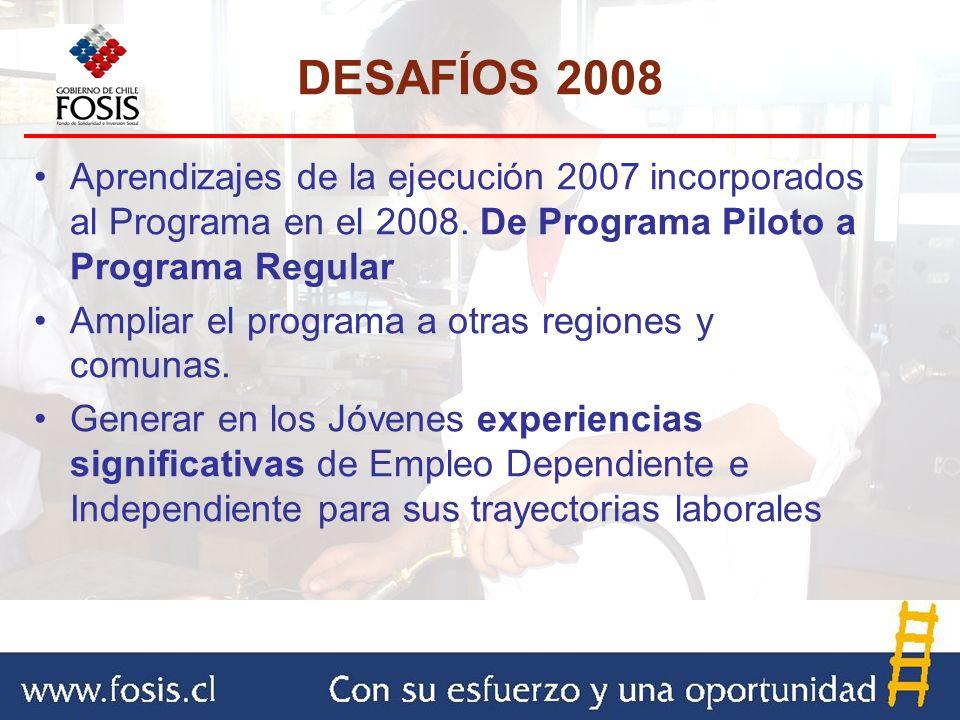 DESAFÍOS 2008 Aprendizajes de la ejecución 2007 incorporados al Programa en el 2008. De Programa Piloto a Programa Regular.