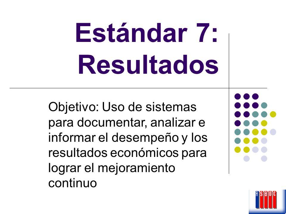Estándar 7: Resultados