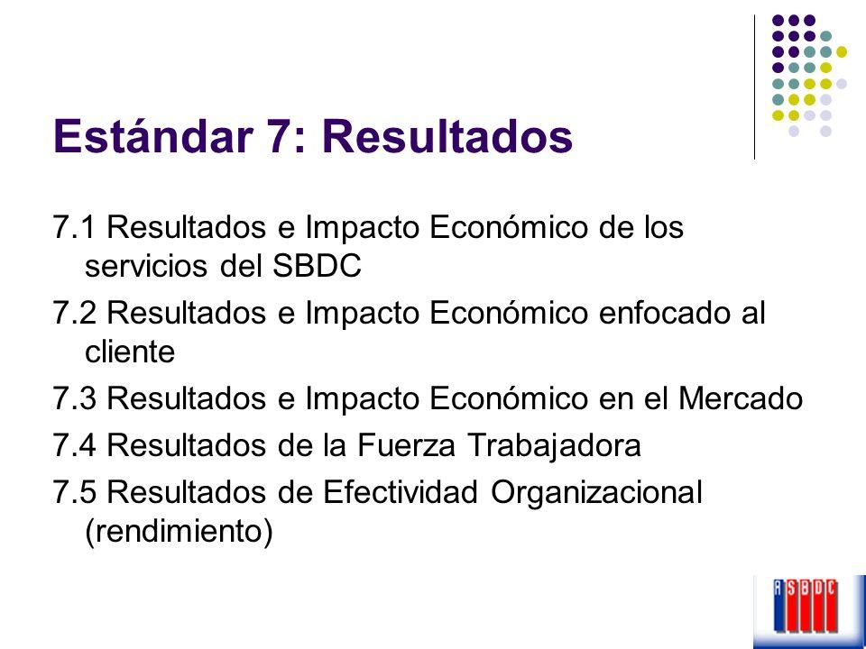 Estándar 7: Resultados 7.1 Resultados e Impacto Económico de los servicios del SBDC. 7.2 Resultados e Impacto Económico enfocado al cliente.