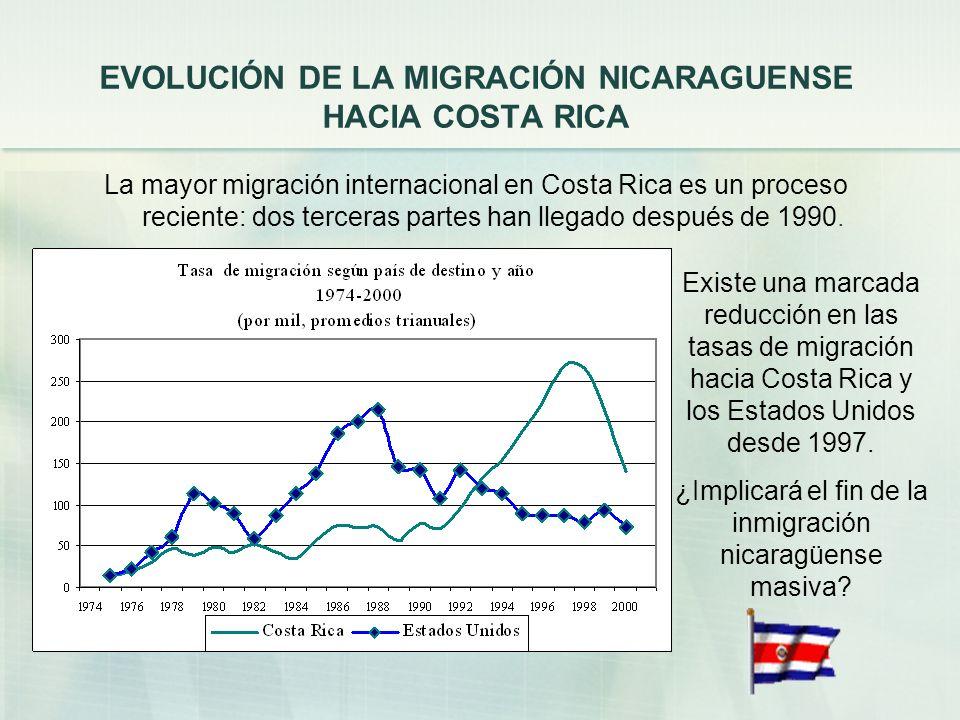 EVOLUCIÓN DE LA MIGRACIÓN NICARAGUENSE HACIA COSTA RICA