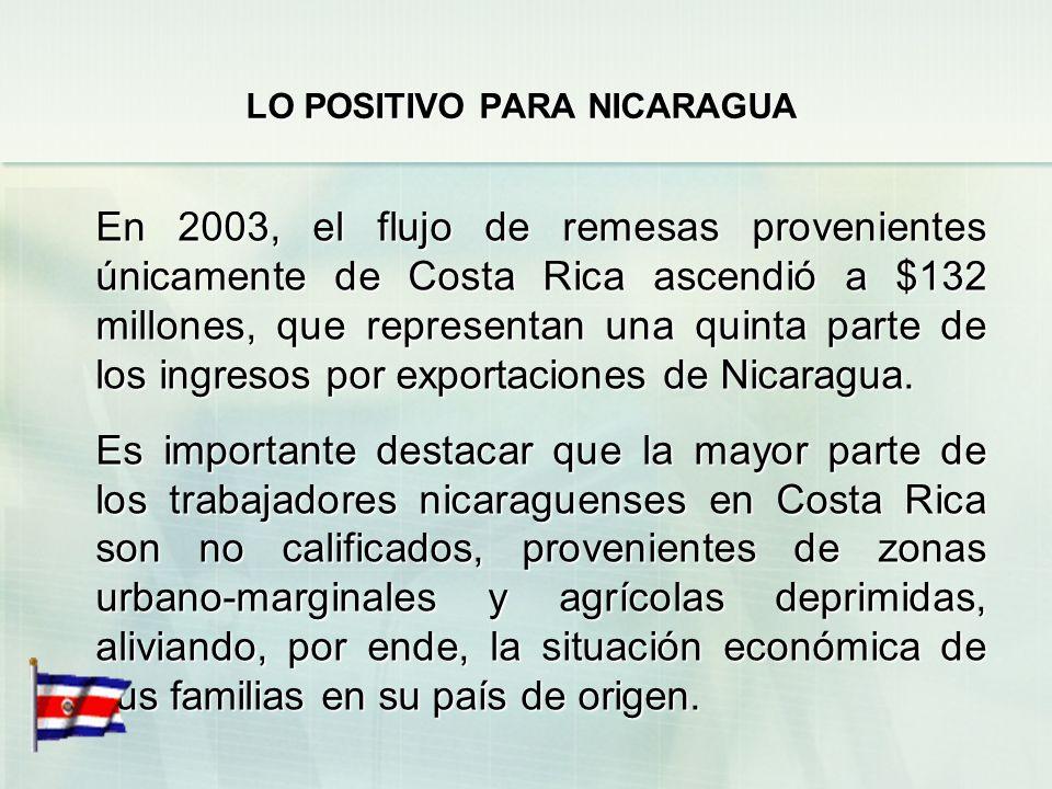 LO POSITIVO PARA NICARAGUA