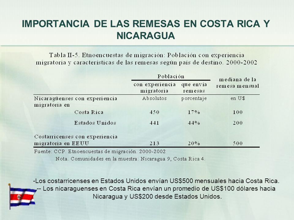 IMPORTANCIA DE LAS REMESAS EN COSTA RICA Y NICARAGUA