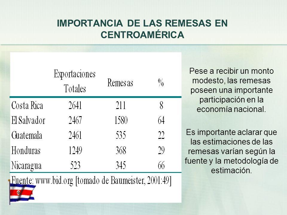 IMPORTANCIA DE LAS REMESAS EN CENTROAMÉRICA