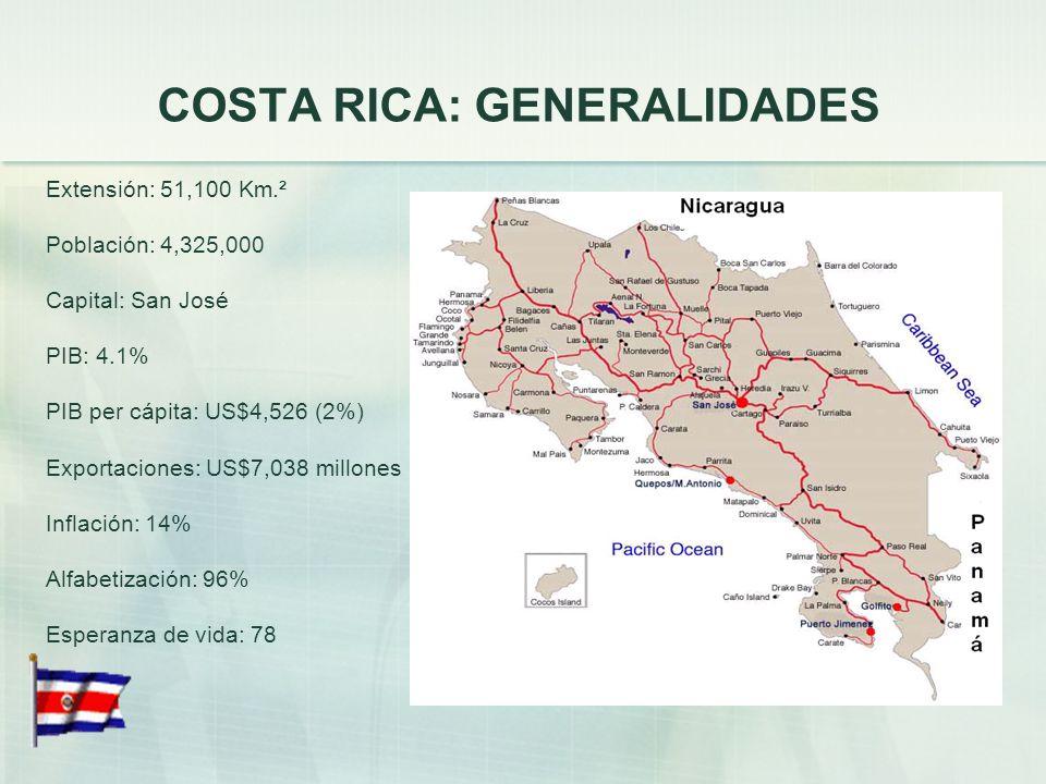 COSTA RICA: GENERALIDADES