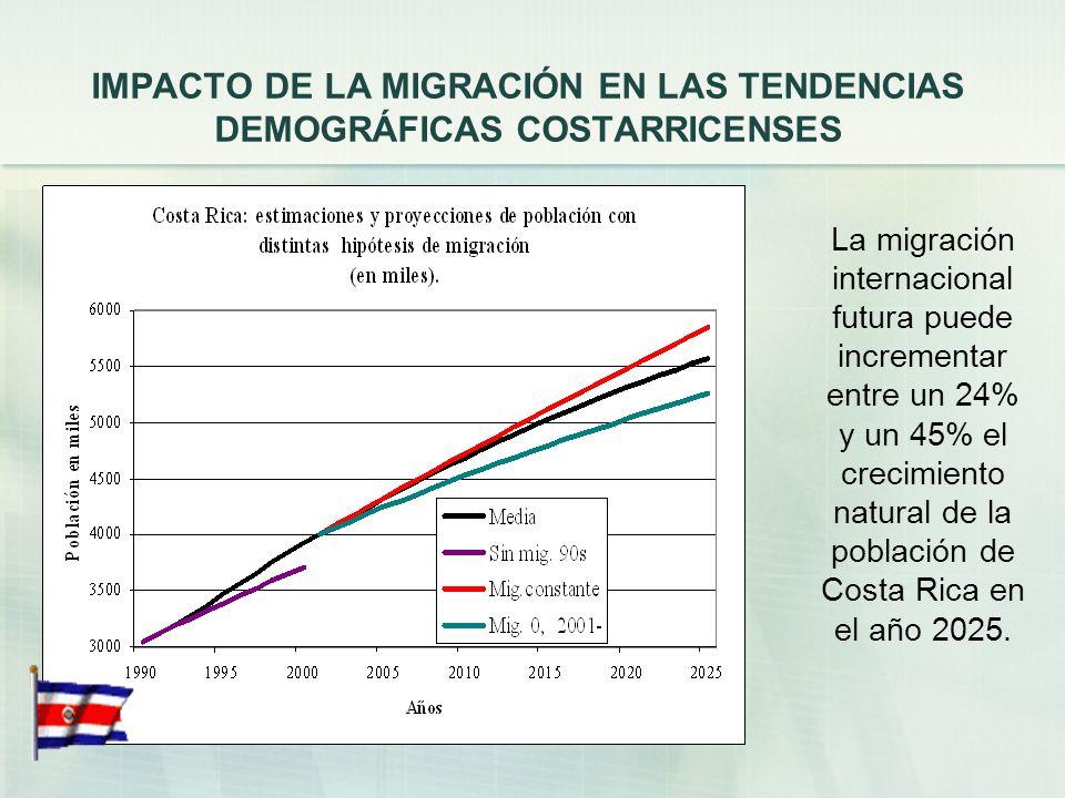 IMPACTO DE LA MIGRACIÓN EN LAS TENDENCIAS DEMOGRÁFICAS COSTARRICENSES