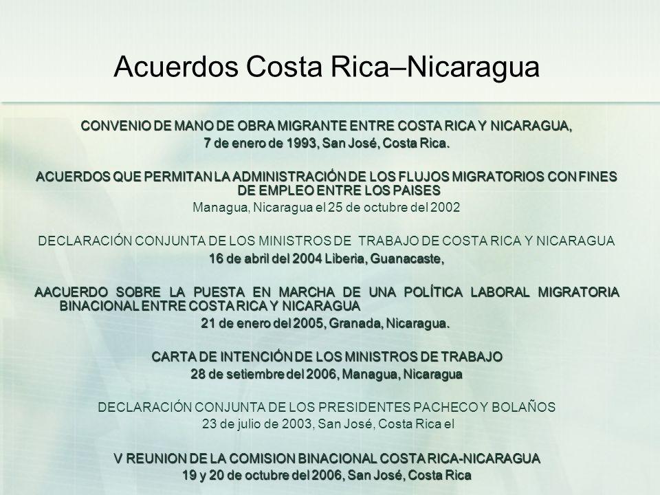 Acuerdos Costa Rica–Nicaragua