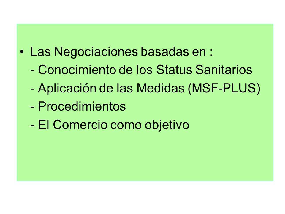 Las Negociaciones basadas en :