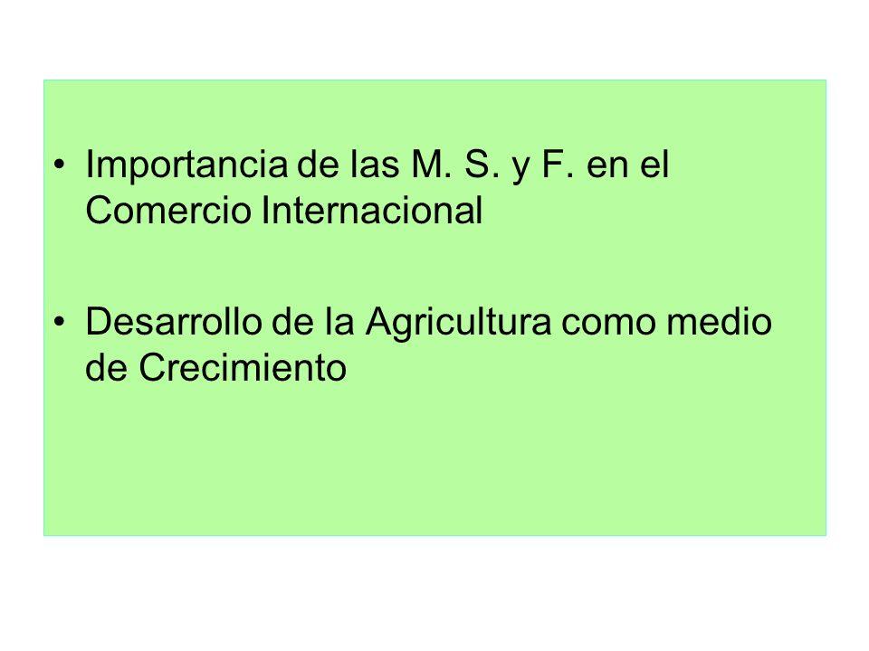 Importancia de las M. S. y F. en el Comercio Internacional