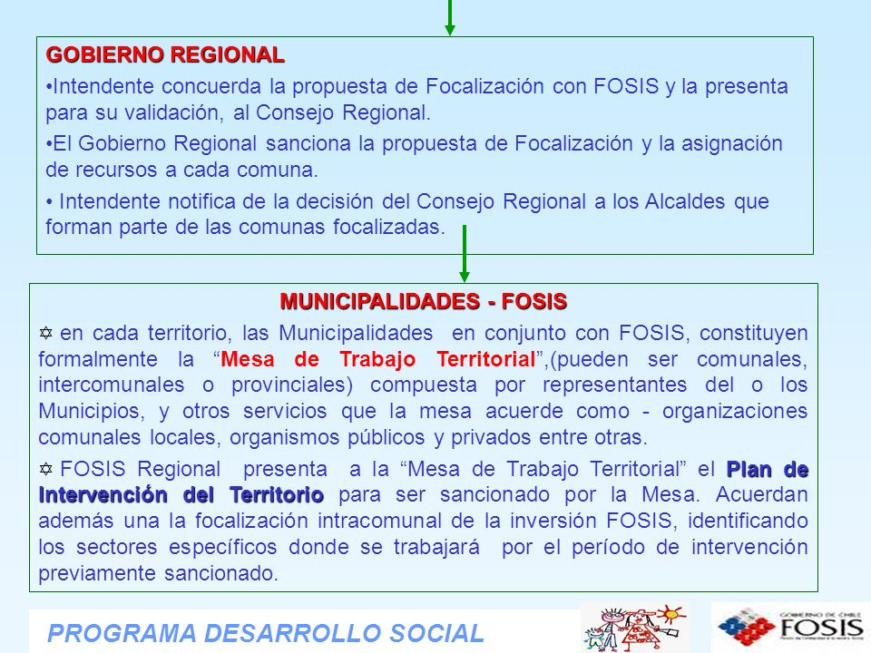 MUNICIPALIDADES - FOSIS