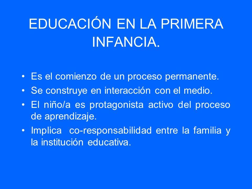 EDUCACIÓN EN LA PRIMERA INFANCIA.
