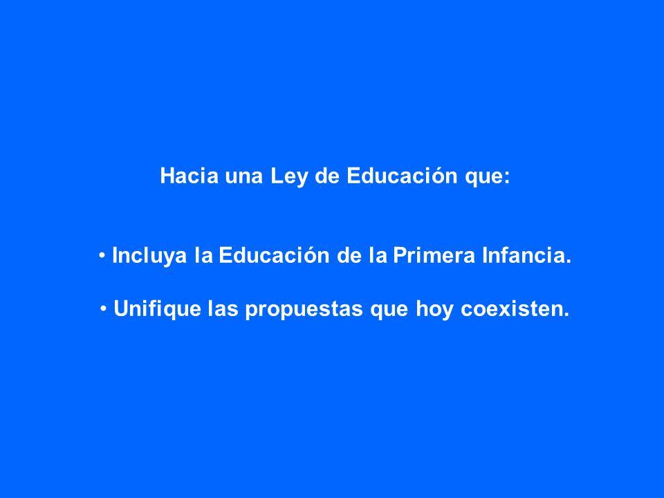 Hacia una Ley de Educación que: