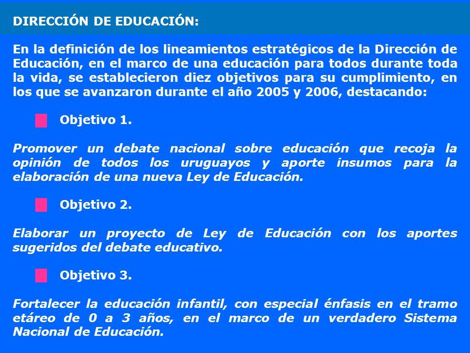 DIRECCIÓN DE EDUCACIÓN: