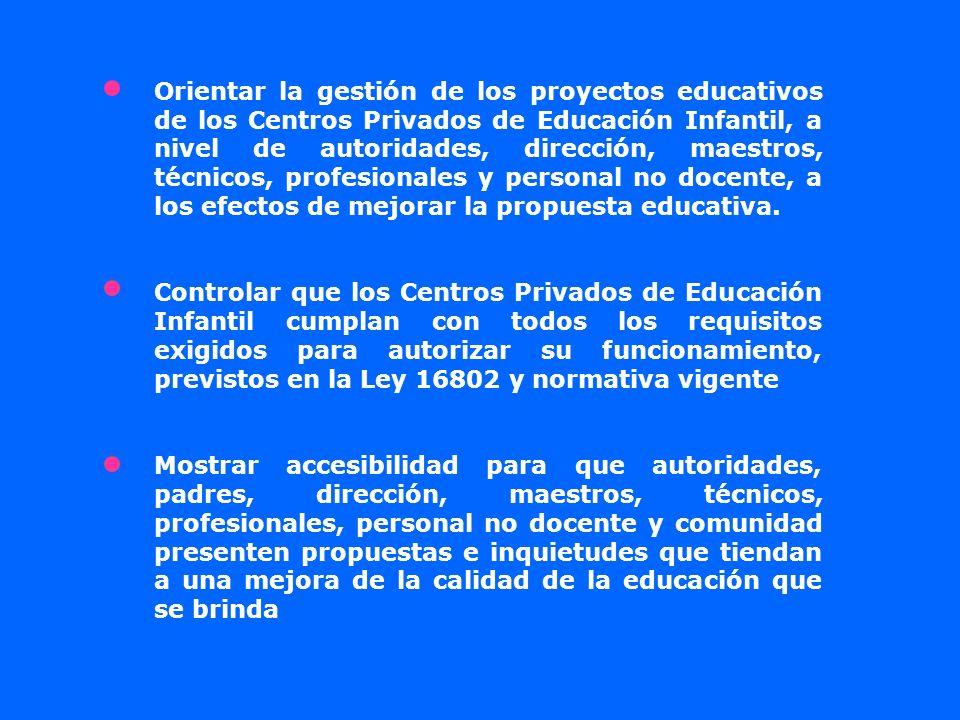 Orientar la gestión de los proyectos educativos de los Centros Privados de Educación Infantil, a nivel de autoridades, dirección, maestros, técnicos, profesionales y personal no docente, a los efectos de mejorar la propuesta educativa.