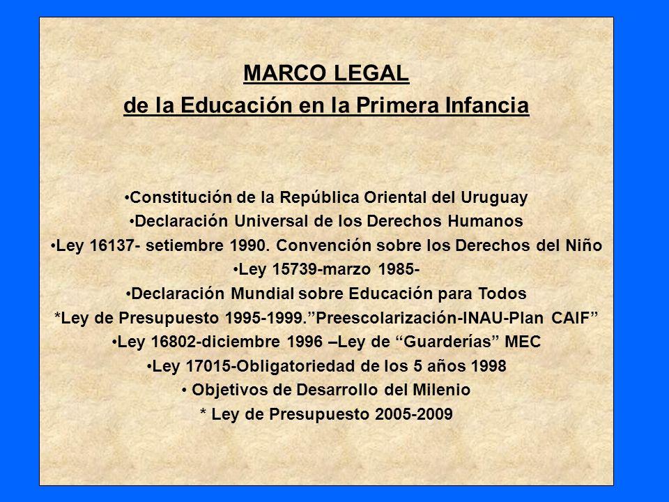 MARCO LEGAL de la Educación en la Primera Infancia