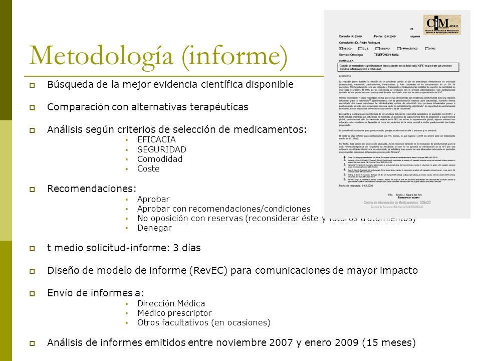 Metodología (informe)